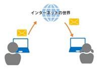 地球儀とインターネットのイラスト